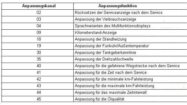 Kombiinstrument_Anpassung_Haupt.jpg.e0de1bcd3dde16e866dbc2a28fa5ef61.jpg