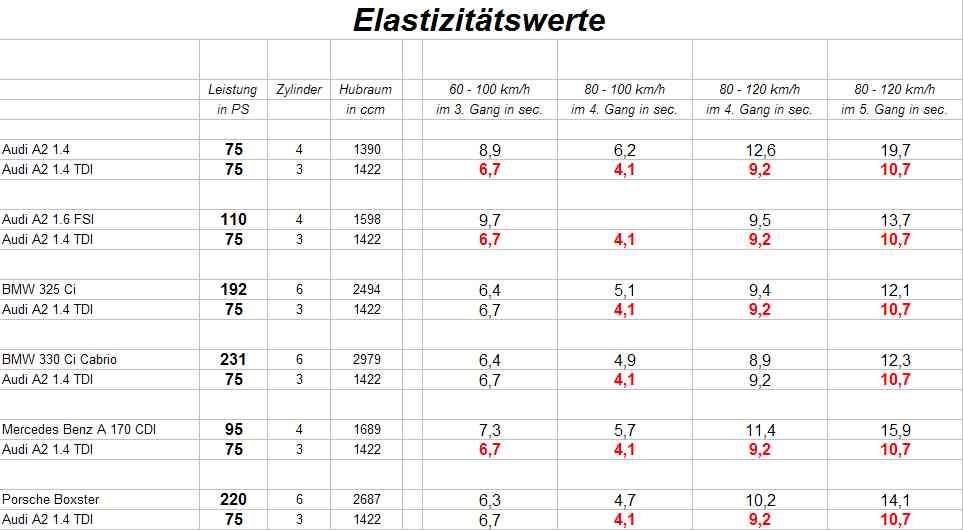 Tabelle.jpg.4df6c5b3bedbf7f4864ba09c991775f6.jpg