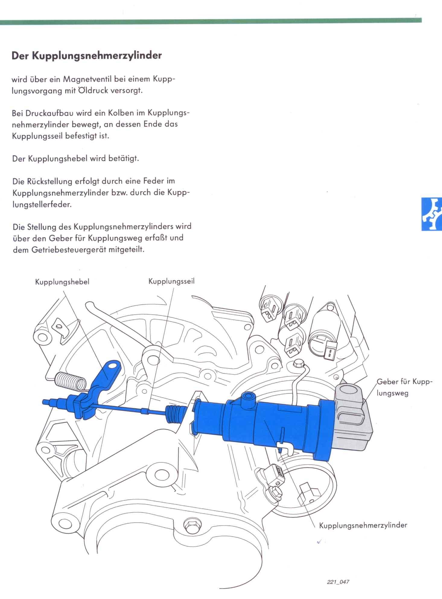 Kupplungsnehmerzylinder.jpg.9339524eec16618c21a09ce3acb528d6.jpg