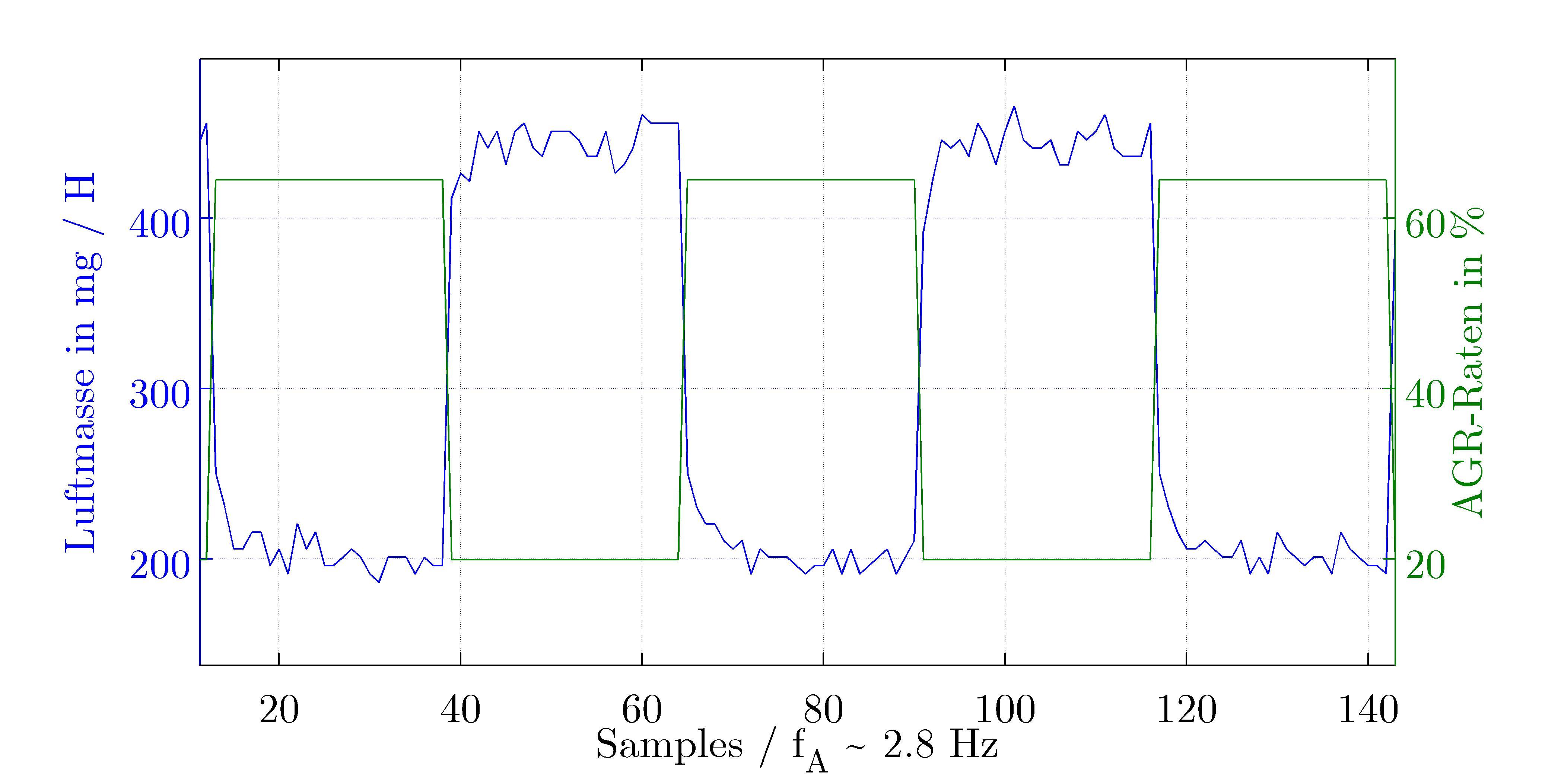 AGR-Test.jpg.748d33c8bc6458ee2ffbd1c7510651ef.jpg