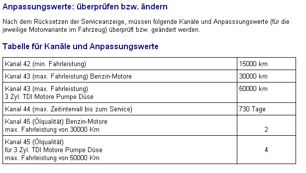 atl_anpasswerte_oelwechsel.png.9f2ecf9b3974df41775d6f8d8a50de07.png