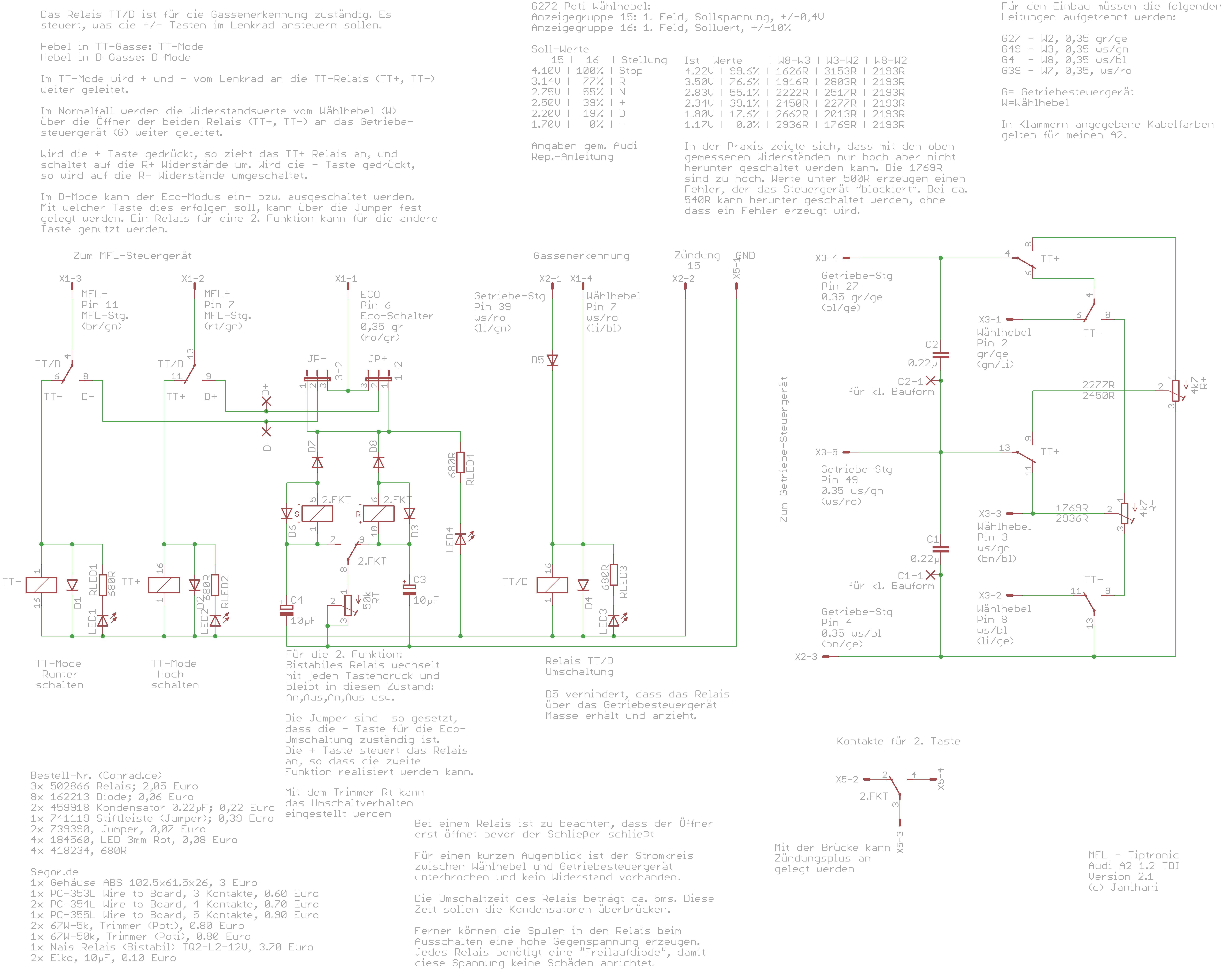 Schaltung für MFL - Tiptronic A2 1.2 TDI - Ausstattungen & Umbauten ...