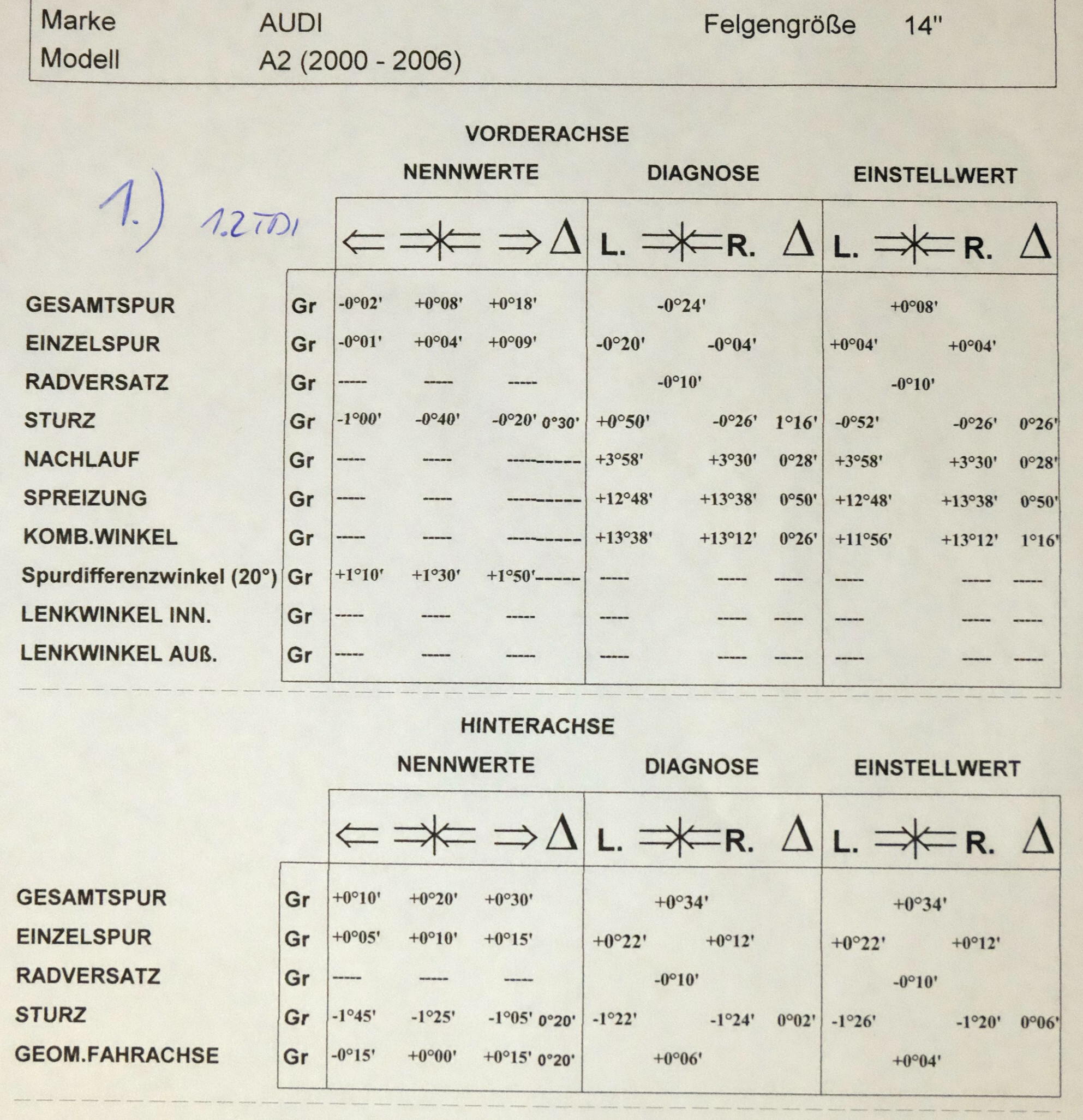 A2_3L_Spurvermessung1.JPG.1fa3cdbbf9f5e38106c842d0a2faa229.JPG