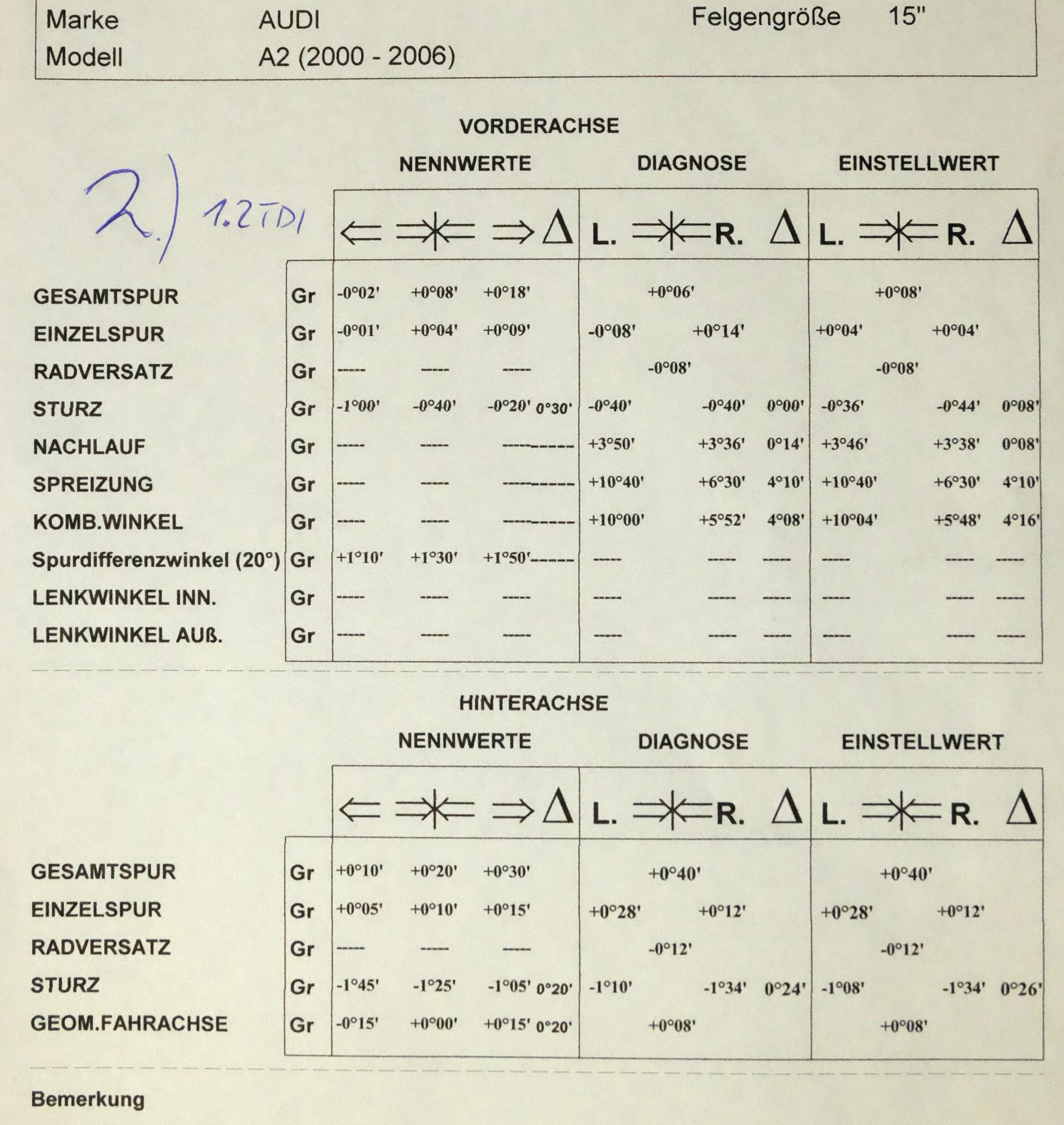 A2_3L_Spurvermessung2.JPG.c7009ce56dd07d51d3c7fec642099be4.JPG