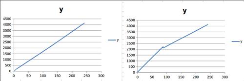 MPH_KMH_Scale.thumb.png.52560207284aa0de1314d341cbc75d16.png