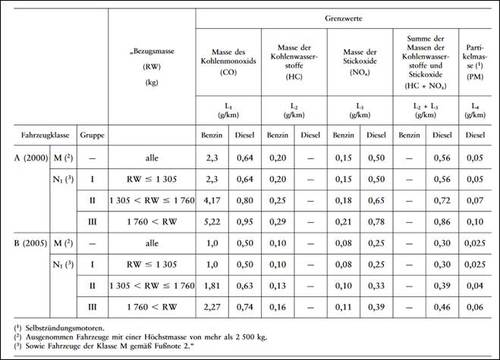 tabelle 5.3.1.4.jpg