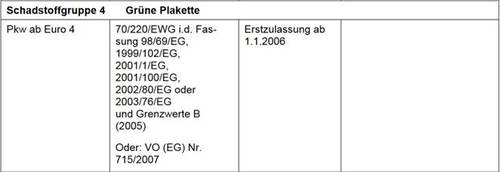 58dbdc344ef2d_AuszugausADACSchadstoffplakettenfrimAuslandzugelasseneFahrzeugeSeite2.thumb.jpg.23ea0dc0aae2ceffe4b8c0fe48ed0a02.jpg