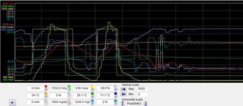 AudiA2_12tdi_turbo_graph_11052017.jpg