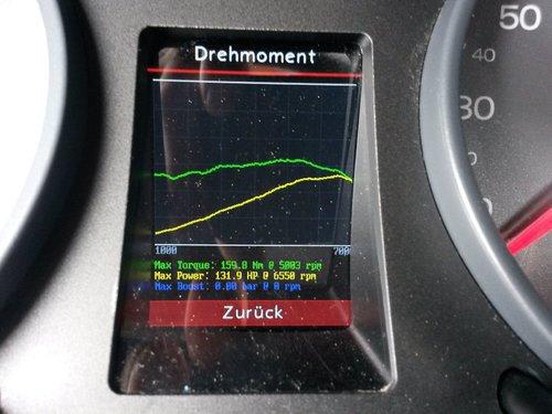 ColorMFA_engine_measurements_03.thumb.jpg.1522e106b20e348ca0157be392cf5c2a.jpg