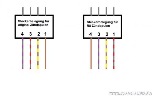 Steckerbelegung-r8-zuendspulen.thumb.png.432c47a4de2df28ea5a955a1b11b2ec1.png