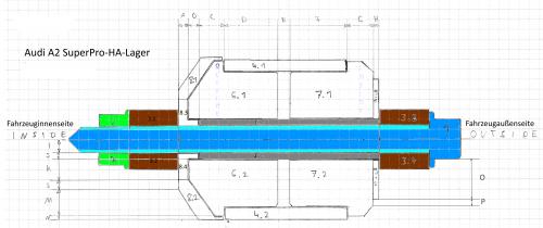 Audi_A2_HA_given_dimensions.png