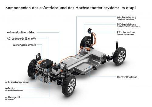 VW-e-up-Technik.jpg
