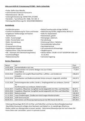 Infos zum AUDI A2.jpg