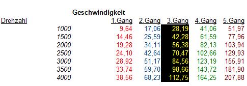 3L_Schaltdiagramm_Tabelle.png.b63ddd04c040253e58c6cc19bdd4b372.png